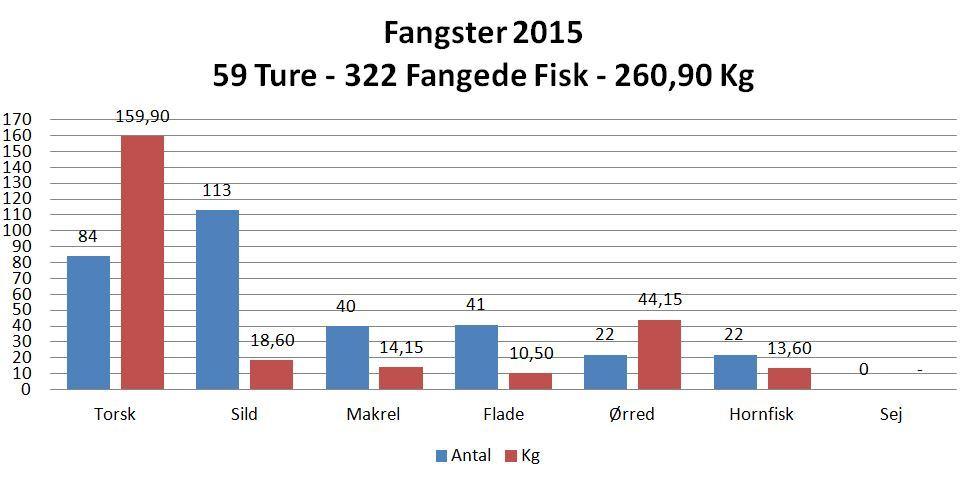 2015_statistik
